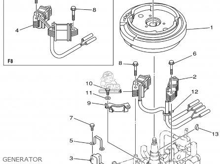 Yamaha F6/F8MSHA/MLHA 2002 parts lists and schematics