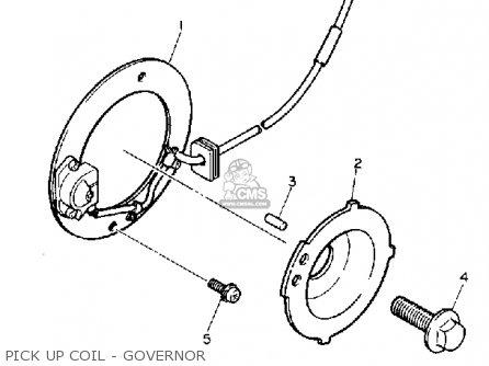 Yamaha FJ1200 1992 (N) USA parts lists and schematics