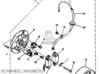 Yamaha Fs1 1977 2g0 Europe 272g0-300e1 parts list