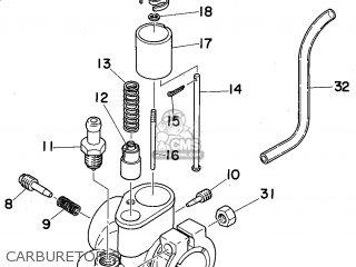 Yamaha Fs1e 1974 (type 470) (england) parts list