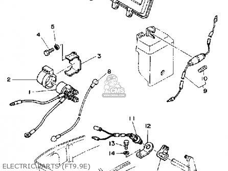 Yamaha FT9.9 (E/ER)D 1990 parts lists and schematics