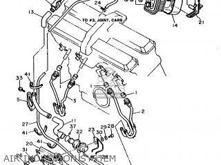 Yamaha FZR1000 1988 3CB1 SWITZERLAND 283CB-361E1 parts