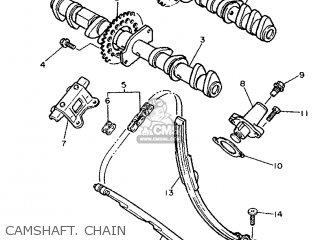 Yamaha Fzr1000 1995 3le7 Germany 253le-332g1 parts list