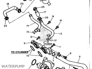 Yamaha FZR600 1989 3HE1 EUROPE 293HE-300E2 parts lists and