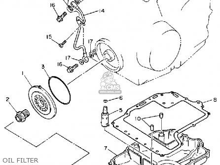 Yamaha FZR600R 1991 (M) USA parts lists and schematics