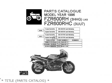 Yamaha Fzr600r 1996 (t) Usa parts list partsmanual partsfiche