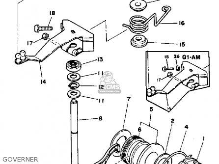 Yamaha G1-am Golf Car 1985-1986 parts list partsmanual
