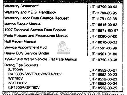 Yamaha Gp1200v 1997 Usa parts list partsmanual partsfiche