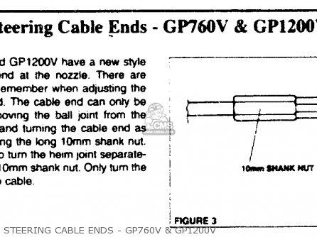 Yamaha GP1200V 1997 USA parts lists and schematics