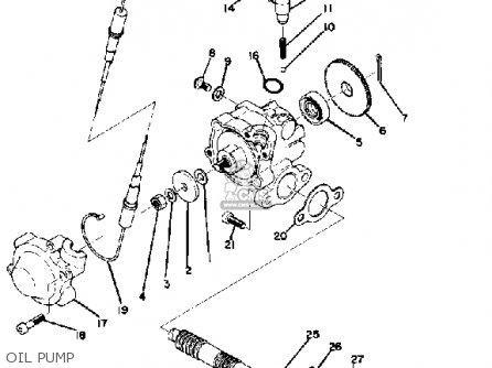 Yamaha GP246F 1974 parts lists and schematics
