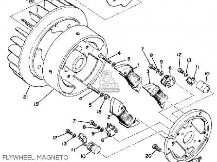 Yamaha Gp433b 1973 parts list partsmanual partsfiche
