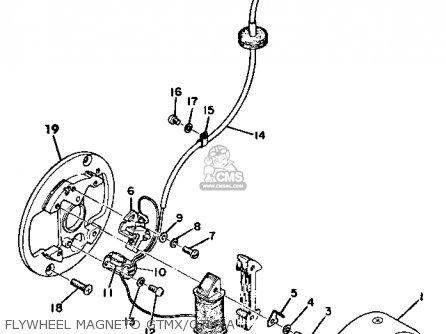 Yamaha GT1 1973 1974 USA parts lists and schematics
