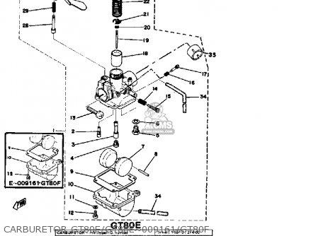 Yamaha GT80 1978 USA / E-009161 parts lists and schematics
