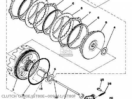 Yamaha Gt80 1980 Usa parts list partsmanual partsfiche