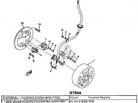 Yamaha Gt80a 1973/1974 parts list partsmanual partsfiche