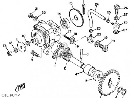 Yamaha JT2 1972 USA parts lists and schematics