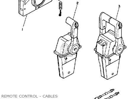 Yamaha L150/L200 ETF 1989 parts lists and schematics
