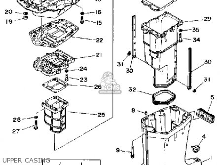 Yamaha L150/L200ETD 1990 parts lists and schematics