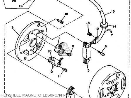 Yamaha LB50PH CHAPPY 1980-1982 parts lists and schematics