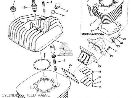 Yamaha MX250 1974 USA parts lists and schematics