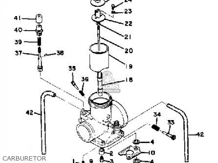 Yamaha MX400 1975 USA parts lists and schematics