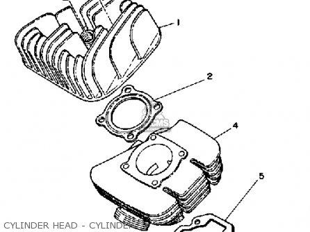Yamaha MX80 1981 (B) USA parts lists and schematics