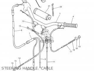 Yamaha PW50 2000 3PTX ENGLAND 103PT-300EA parts lists and