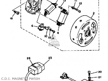 Admirable Pw Yamaha Cdi Wiring Diagram Auto Electrical Wiring Diagram Wiring 101 Orsalhahutechinfo