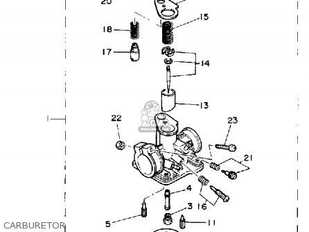 Yamaha Pw50 Yzinger 1990 (l) Usa parts list partsmanual