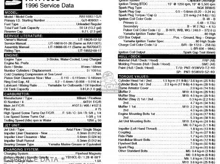 Yamaha RA1100U 1996 USA parts lists and schematics