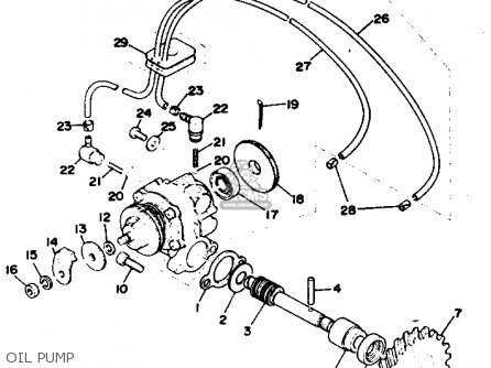 Yamaha RD125 1976 USA parts lists and schematics