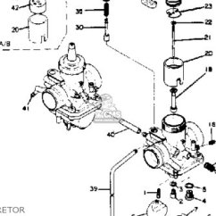 Yamaha Rd 350 Wiring Diagram Diagrams Coxal Bone Schematic Free For You Rd350 1973 Usa Parts Lists And Schematics Rh Cmsnl Com Manual Pdf Lc