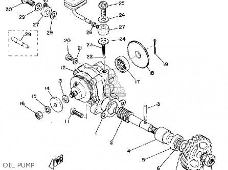 Yamaha Rt1 1970 Usa parts list partsmanual partsfiche