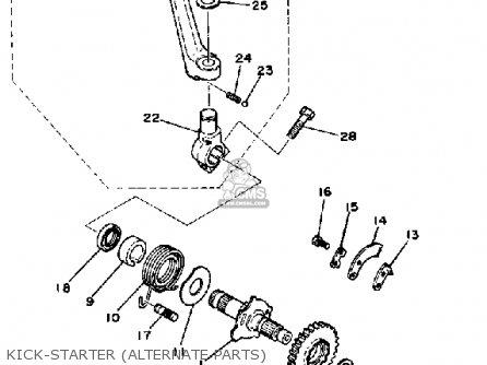 Yamaha Sr250 Exciter1 1981 (b) Usa parts list partsmanual