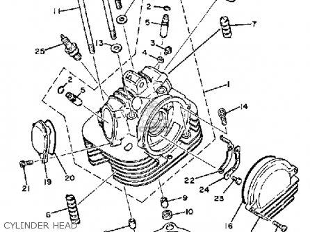 Yamaha SR250 EXCITER1 1982 (C) USA parts lists and schematics