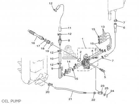 Yamaha Sx225txrb/turb,sx250txrb/turb, Lx225/250txrb 2003