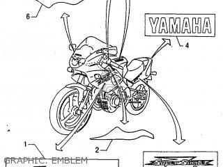 Yamaha SZR660 1997 4SU3 EUROPE 274SU-300E1 parts lists and