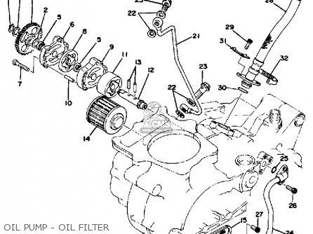 Yamaha Tt500 Offroad 1976 Usa parts list partsmanual