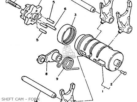 Yamaha Tw200 Trailway 1988 (j) Usa parts list partsmanual