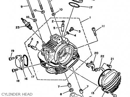 Yamaha TW200 TRAILWAY GR/B 1990 (L) USA parts lists and