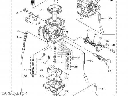 Yamaha Tw200 Tw200c Trailway 2003 (3) Usa California parts
