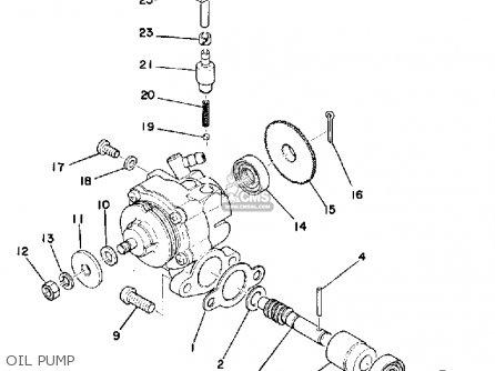 Yamaha Ty175 1975 Usa parts list partsmanual partsfiche