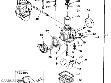 Yamaha TZ250 1977 USA parts lists and schematics