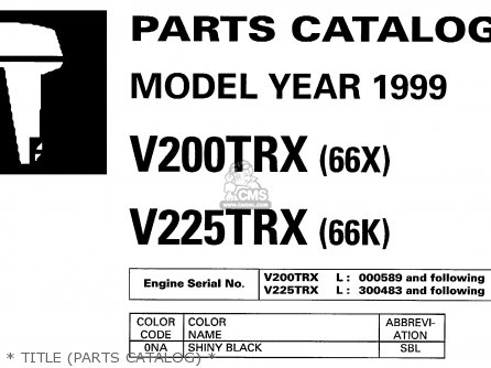 Yamaha V200/v225trx 1999 parts list partsmanual partsfiche