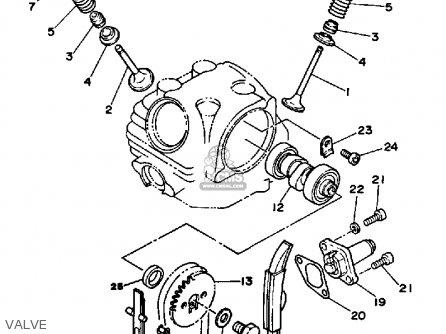 Yamaha XC125TC 1987 RIVA CALIFORNIA parts lists and schematics