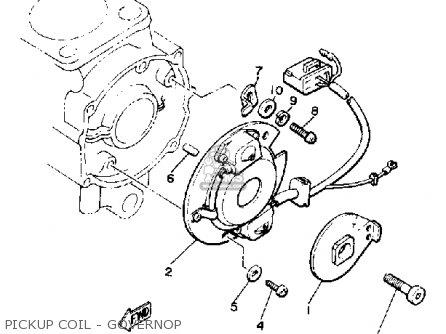 Yamaha XJ550R SECA 1982 (C) USA parts lists and schematics