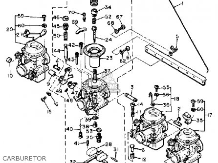 Yamaha XJ650 MAXIM 1981 (B) USA parts lists and schematics