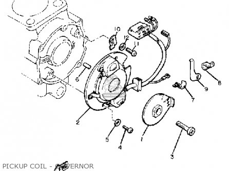Yamaha XJ750R SECA 1983 (D) USA parts lists and schematics