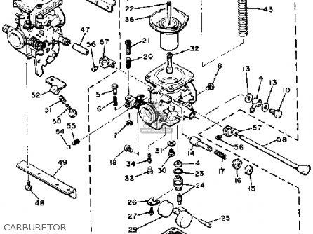 Yamaha Xs400s 1981 Usa parts list partsmanual partsfiche
