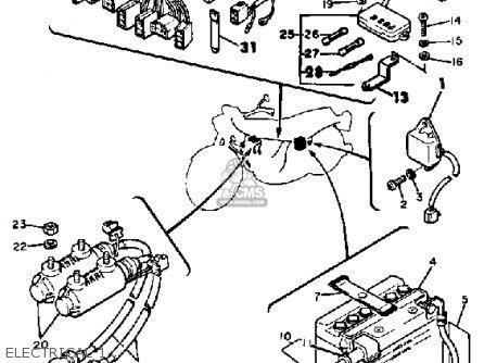 Yamaha XS400S 1981 USA parts lists and schematics